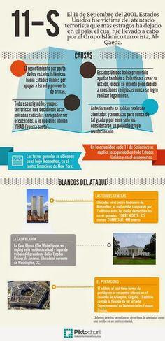 http://aprehenderlahistoria.blogspot.com.ar/search/label/Infogramas?updated-max=2014-09-18T23:04:00-05:00