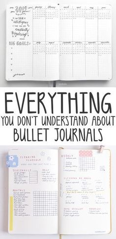 bullet journal guide Bullet journal basics in five steps. Start a bullet journal today with this easy to understand guide PLUS expert tips, examples, and recommendations.