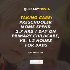Qulbaby Trivia: Taking Care: Preschooler moms spend hrs / day on primary childcare, vs. hours for dads Baby Trivia, Childcare, Preschool, Dads, Babies, Mom, Fathers, Babys, Parenting