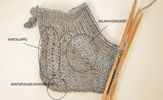 Kantapää kuvallisina ohjeina Crochet Socks, Knit Crochet, Wool Socks, Knitting Accessories, Handicraft, Mittens, Hand Knitting, Slippers, Reusable Tote Bags