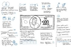 The $100 Startup (Chris Guillebeau)