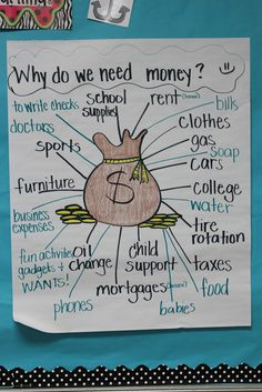 12 Anchor Charts to Help Teach Financial Literacy to Your Students : Financial Literacy Anchor Charts to Teach Money Skills to Your Students Money Activities with Kids 3rd Grade Social Studies, Social Studies Activities, Teaching Social Studies, Help Teaching, Teaching Math, Math Activities, Social Studies For Kids, Teaching Kids Money, Learning Money