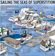 With Friday Falling On The Hereu0027s A Look At Boating Supersitions About Good  And Bad Luck. Read Up Before You Set Sail.