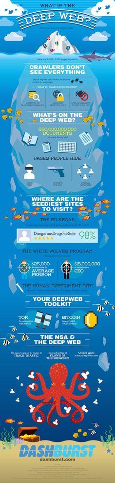 What is de Deep Web http://www.buzzblend.com