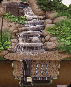 Home Decorating Style 2019 for 35 Unique Diy Garden Pond Waterfall Ideas for Backyard, you can see 35 Unique Diy Garden Pond Waterfall Ideas for Backyard and more pictures for Home Interior Designing 2019 at Homeoo. Backyard Water Feature, Ponds Backyard, Backyard Landscaping, Backyard Waterfalls, Natural Landscaping, Garden Ponds, Landscaping Ideas, Water Falls Garden, Backyard Ideas