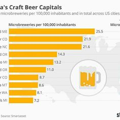 A New American Craft Beer Capital Has Been Crowned. Get a link to this article and more at: kchoptalk.com #beernews