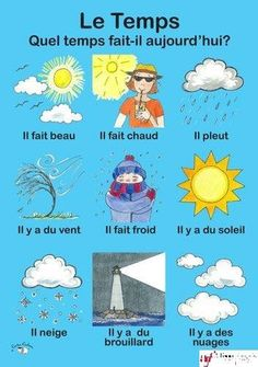 Learning French or any other foreign language require methodology, perseverance and love. In this article, you are going to discover a unique learn French method. Travel To Paris Flight and learn. French Language Lessons, French Lessons, Spanish Lessons, Spanish Language, Dual Language, French Phrases, French Words, French Teacher, Teaching French
