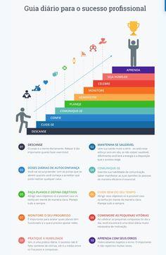 (10) Feed | LinkedIn Self Development, Personal Development, Web Design, Success, Study Tips, Personal Branding, Business Planning, Better Life, Self Improvement
