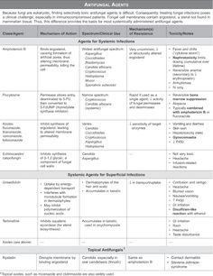 usmle world step 2 qbank pdf