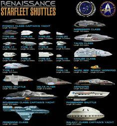 Shuttle  Class Chart