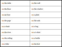 Prepositions: How Can We Use These Little Words Correctly?