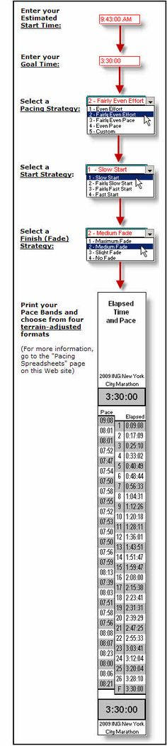 Sample Half Marathon Pace Chart - 6+ Documents In Pdf | Run Like A