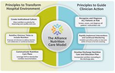 Alliance Nutrition Care Model and Toolkit