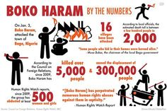 {  THIS GRAPHIC SHOWS JUST HOW BRUTAL BOKO HARAM REALLY IS    }  #GlobalPost ..... ''Boko Haram's deadly rampage in Baga last week might be the worst page in Boko Haram's violent history.''.......  http://www.globalpost.com/dispatch/news/regions/africa/nigeria/150113/graphic-boko-haram-baga-attack