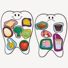Reinforce healthy dental habits with this idea.West Chester dental Arts 403 N. Healthy And Unhealthy Food, Healthy Teeth, Healthy Snacks, Stay Healthy, Healthy Habits For Kids, Happy Healthy, Healthy Tips, Healthy Living, Dental Health Month