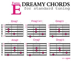 Dreamy Chords Form E