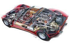 Alfa Romeo 33 stradale y sus rivales de epoca