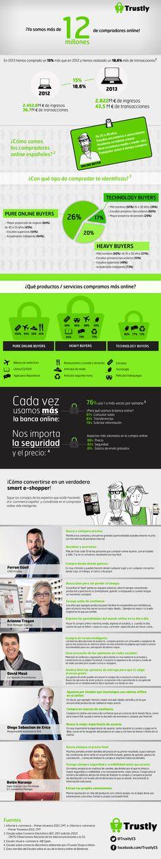 Comercio electrónico en España Vía: @Trustly #infografia #infographic #ecommerce