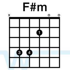 F#m Chord Guitar Chords Beginner, Guitar Chords For Songs, Music Chords, Ukulele Chords, Guitar Tips, Music Theory Guitar, Music Guitar, Playing Guitar, Acoustic Guitar