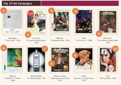 CollegeOnline created an infographic that highlights some of the best advertising campaigns and slogans of all time. The infographic also. Marketing Guru, Street Marketing, Funny Commercials, Funny Ads, Marketing And Advertising, Digital Marketing, Marlboro Man, Commercial Ads, Great Ads
