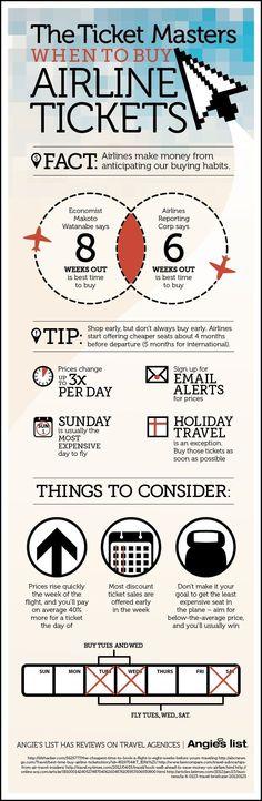 Was ist Dein ultimativer Trick zum Sparen auf Reisen?