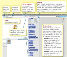 How it Works English Resources, New Names, School Resources, It Works, Let It Be, Teaching, Education, Learning, Educational Illustrations