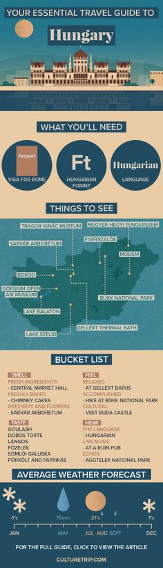 Your Essential Travel Guide to Hungary (Infographic)|Europe, adventure, wanderlust, food, bucket list
