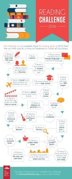 Take this 2016 reading challenge - the librarian will help:-)