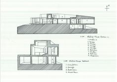 mobius house - Google Search Un Studio, The Expanse, Beach House, Floor Plans, Diagram, How To Plan, Architecture, Sketches, Google Search