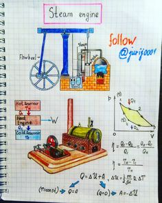 A steam engine is a heat engine that performs mechanical work using steam as its working fluid. The steam engine uses… Learn Physics, Physics Lessons, Physics Projects, Physics Notes, Physics Experiments, Physics And Mathematics, Engineering Notes, Engineering Science, Chemical Engineering