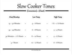 Dutch Oven To Slow Cooker Conversion ChartMake Those Fancy