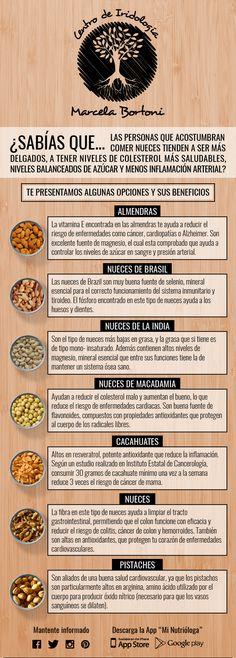 ¿Sabías que… las personas que comen nueces tienden a ser más delgados
