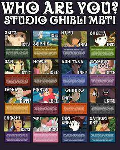 MBTI Chart Ashitaka
