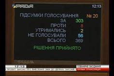 Рада отменила внеблоковый статус Украины | Обозреватель