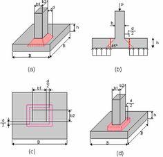 Diseño y construcción de Cimentaciones