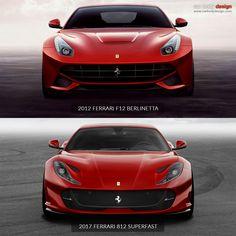 Ferrari 812 Superfast vs Ferrari F12 berlinetta - the front end http://www.carbodydesign.com/gallery/2017/03/ferrari-812-superfast/23/