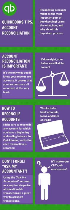 Quickbooks offers tips for reconciling