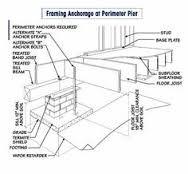 Картинки по запросу pier and beam foundation
