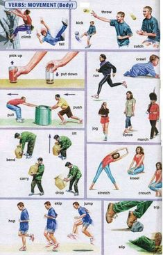 English Verbs of Body Movement | Vocabulary 2