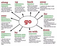 English: Phrasal Verbs - Go English Tips, English Fun, English Writing, English Study, English Lessons, French Lessons, Spanish Lessons, Grammar And Vocabulary, English Vocabulary