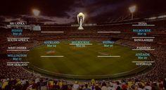 Google Trends: Quarter Final Schedule of Cricket World Cup 2015