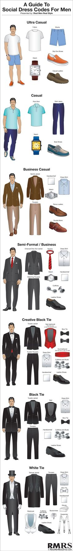 A Guide To Social Dress Codes For Men Explained.