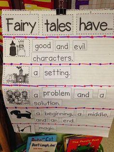 Chalk Talk: A Kindergarten Blog- Anchor chart