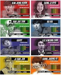 I think Kwang Soo's threat level should be a smidge higher. He is the betrayer after all.