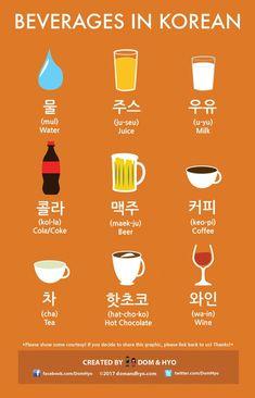 Korean Language 796714990315303507 - Trendy Travel Words Languages Learn Korean Source by Korean Words Learning, Korean Language Learning, Spanish Language, French Language, Learning Spanish, German Language, Easy Korean Words, Spanish Games, Italian Language