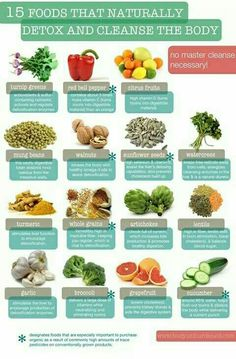 15 Foods☆Detox & Cleanse the Body Naturally