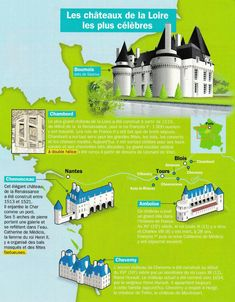 French Teacher, French Class, French Lessons, French Words, French Art, Saumur, French History, Ville France, Renaissance