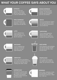 What your coffee says about you?