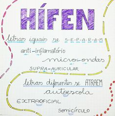 When it comes to learning any language, most of us want to learn it as quickly as possible. Learn To Speak Portuguese, Common Quotes, Portuguese Language, Classroom Environment, Canal E, Helpful Hints, Bullet Journal, Things To Come, Study
