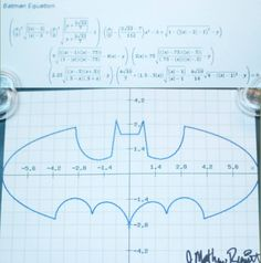 The Batquation- allegedly a series of equations that, when entered into a graphing program form the Bat Signal.